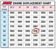 Image result for vw engine size chart