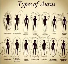 Knowing what energies surround you can help find your path better. Auras and Reiki seem to be hand in hand at times. Witch Spell Book, Witchcraft Spell Books, Wiccan Spells, Magick, Wiccan Art, Wiccan Symbols, Magia Elemental, Les Chakras, Aura Colors