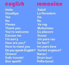 An introduction to the Romanian language, including some simple words and phrases as well as audio files Romanian Language, German Language, Romanian Gypsy, Learning Tips, Verb Conjugation, Romania Travel, Learn English Grammar, Thinking Day, Bucharest