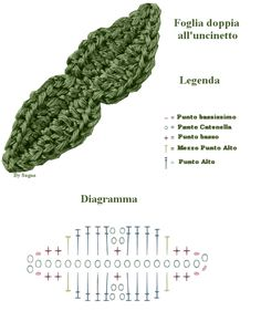 Intrecci di Fili, the magic that comes from the dexterity of the hands, the transformation . Crochet Cactus, Freeform Crochet, Crochet Diagram, Crochet Chart, Irish Crochet, Crochet Motif, Crochet Stitches, Crochet Leaf Patterns, Crochet Leaves