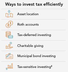 Efficient Tax Management - Fidelity
