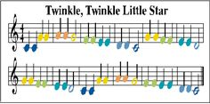 color coded xylophone sheet music | ... children how to play along with a song print extra color music sheets