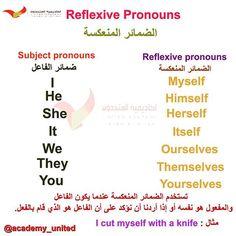 . . الضمائر المنعكسة #learn_english #english #تعلم_الإنجليزية