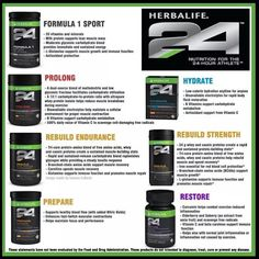 Weight loss herbalife products photo 3