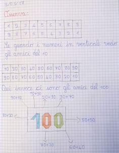 DigiScuola – Matematica – Pagina 14 – Percorso didattico dalla prima alla terza Math Worksheets, Math Activities, Math 2, How To Write Calligraphy, Early Math, Teacher Planner, Homeschool Math, Math For Kids, Math Lessons