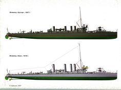 Destructores Huszár (1905) y Ulan (1906)