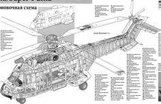 Helicópteros de Combate para el ECH - Page 22