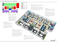 Agile Office Layout – Home Office Design Layout Open Space Office, Office Open Plan, Office Floor Plan, Office Furniture Design, Workspace Design, Office Workspace, Home Office Design, Office Designs, Office Layout Plan