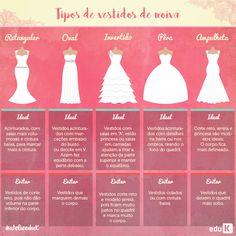 O casamento é um dos momentos mais importantes da vida de uma mulher. Confira tudo sobre o mundo das noivas nos cursos eduK: http://scup.it/dqlh