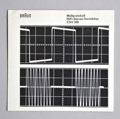 Braun electrical - Print material / artwork - Braun CSV 300 Messprotokoll