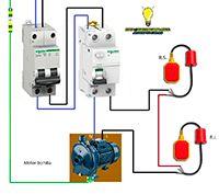 Esquemas eléctricos: Motor bomba