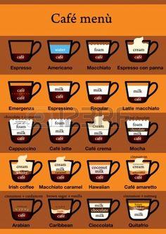Zwanzig Art von Kaffee Men wie ein Tisch Zutaten sichtbar Text in Englisch und Italienisch Namen f r Lizenzfreie Bilder