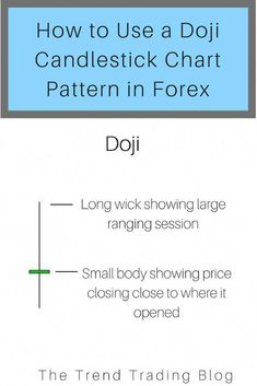 In this article, find out how to use a Doji candlestick chart pattern as a Forex trader. Forex Trading Basics, Learn Forex Trading, Candlestick Chart, Trading Strategies, Forex Strategies, How To Become, How Are You Feeling, Advice, How To Plan