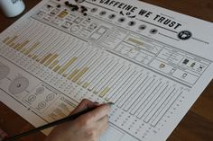 EXCELLENT IDEA! This is a coffee chart. Say you sit down at a coffee table and you want to rate the coffee you are drinking. Just dip in a brush and fill out the chart in a way that inspires you. I might just have to make one for wine.