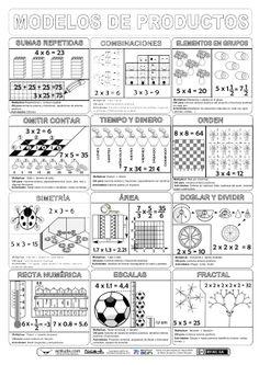 Mural modelos de multiplicación