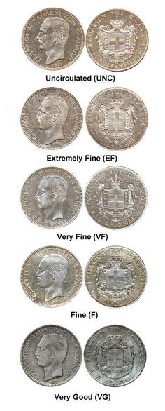 Here are the abbreviations for Coin Grading. From http://www.coincollectorguides.com