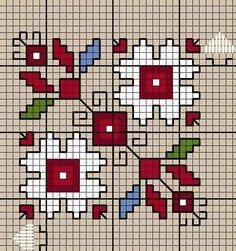 Small Decorative Motif free cross stitch pattern from Alita Biscornu Cross Stitch, Cross Stitch Borders, Cross Stitch Flowers, Cross Stitch Charts, Cross Stitch Designs, Cross Stitching, Cross Stitch Patterns, Creative Embroidery, Folk Embroidery