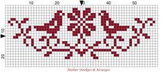 Thrilling Designing Your Own Cross Stitch Embroidery Patterns Ideas. Exhilarating Designing Your Own Cross Stitch Embroidery Patterns Ideas. Cross Stitch Bird, Cross Stitch Borders, Cross Stitch Samplers, Cross Stitch Animals, Cross Stitch Charts, Cross Stitch Designs, Cross Stitching, Cross Stitch Embroidery, Embroidery Patterns