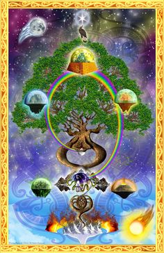 Norse Yggdrasil, with the Nine Worlds in its branches and roots.