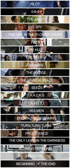 Agents of S.H.I.E.L.D. || AOS Season 1 || 510x1215 || #fanedit