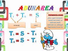 S.T.R.U.M.F.: Planse matematica - strumfi Algebra, Numbers Preschool, Classroom Decor, Crafts For Kids, Education, Math, Comics, Travel, 1st Grades