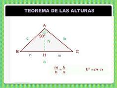 Teorema de alturas