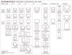 STATIONERY COMPONENTS SIZE GUIDE. Envelope/Card size chart ...