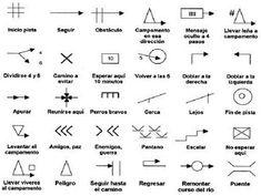 los simbolos de pista. utilizados en los rastreos. generalmente sirven para todos los #scouts normalmente siempre los utilizamos para