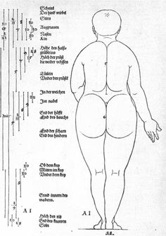 1528-Studies on the Proportions of the Female Body by Albrecht Durer