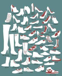 Fashion infographic & data visualisation Different types of shoes. :) ♥ Infographic Description Different types of shoes. Look Fashion, Fashion Shoes, Fashion Design, Girl Fashion, Fashion 101, Fashion Models, Fashion Hacks, Fashion Advice, Fashion News