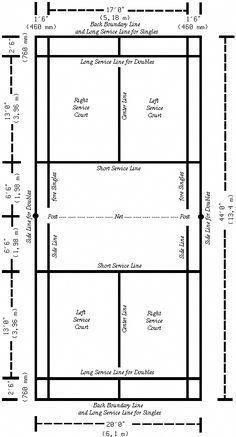 A Diagram of Tennis Court Dimensions & Layout | Tennis ...