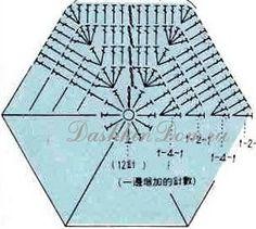 Картинки по запросу шестиугольники крючком схемы