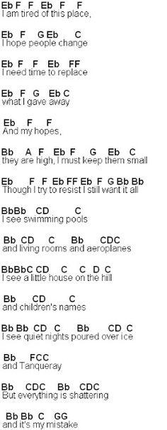 Ukulele u00bb Ukulele Chords Nevershoutnever - Music Sheets, Tablature, Chords and Lyrics