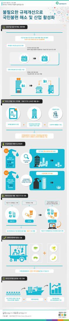 [인포그래픽] 건강기능식품 허가제도 규제 개선으로 소비자 불편 해소 #health / #Infographic ⓒ 비주얼다이브 무단 복사·전재·재배포 금지