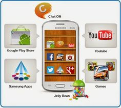 Samsung Galaxy Star Plus S7262 Harga Rp 1 Jutaan