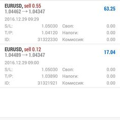 Trading signals in your Metatrader. See my bio.  #forex #Forexsignals #foreignex