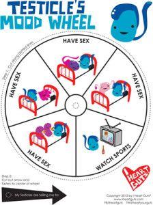 Mood Wheel - Testicle