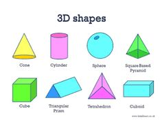 9 best types of shapes images on pinterest shapes and their names