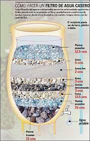 Resultado de imagen para filtro de agua de piedra