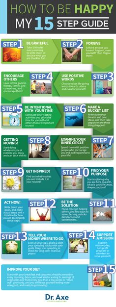 How to Be Happy: 15 Life-Changing Steps happy life happiness positive emotions lifestyle mental health confidence infographic self improvement infographics self help emotional health Health And Wellness, Health Fitness, Mental Health, Mans Health, Healthy Mind, Better Life, Self Improvement, Self Help, Healthy Lifestyle