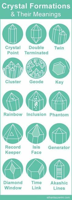 crystal formations & their meaning