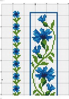 Cornflower edge(DMC) – Elişi Günlüğü