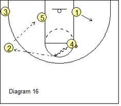 This basketball article presents coach Steve Ball's West Coast high stack offense. Basketball Plays, Basketball Drills, Basketball Coach, Clipboard, West Coast, Triangle, Kids Rugs, Sports, Basketball Workouts