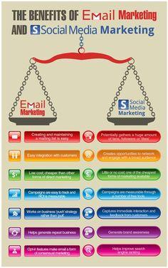 The benefits of email marketing and social media marketing  #socialmediamarketing #socialmarketing #socialmedia  #seo #webmarketing