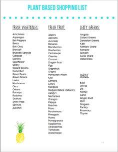 Vegan Starter Guide Preview - The Glowingfridge