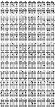 Electric Versus Acoustic Guitar - Play Guitar Tips Music Theory Guitar, Guitar Chord Chart, Jazz Guitar, Music Guitar, Piano Music, Playing Guitar, Acoustic Guitar, Music Music, Guitar Chords Beginner