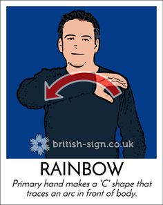 Learn how to sign Bsl Dictionary and other signs in British Sign Language with the BSL dictionary. British Sign Language Alphabet, Baby Sign Language Video, English Sign Language, Sign Language Basics, Sign Language Phrases, Sign Language Interpreter, Learn Sign Language, American Sign Language, Language Lessons