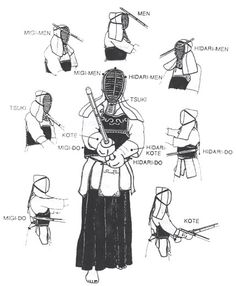There are four designated target areas in Kendo, each worth one point in a match.