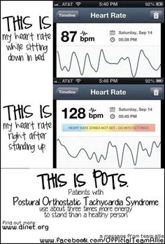 POTS truth!  The crazed heart rate and my dizziness/weakness upon standing is what led the Doctors to do further testing & gave me a diagnosis