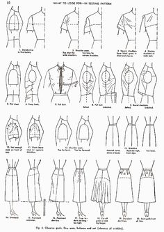 Common Fit Issues in Ready To Wear Clothing